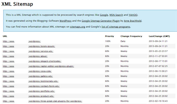 Google XML Sitemap Example