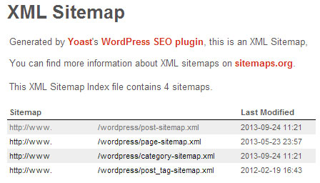 Example of WordPress SEO Sitemap